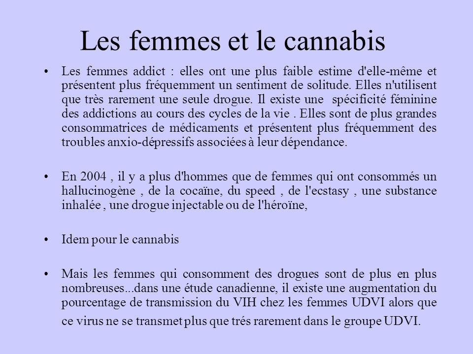 Les femmes et le cannabis