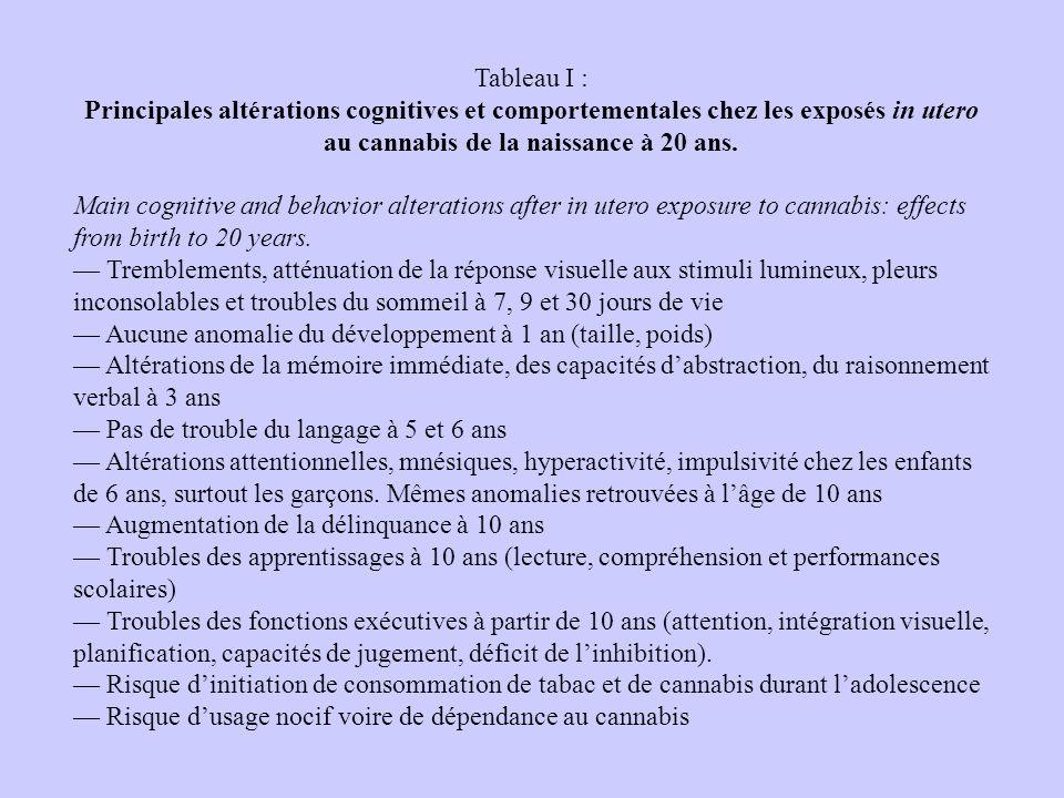 Tableau I : Principales altérations cognitives et comportementales chez les exposés in utero au cannabis de la naissance à 20 ans.