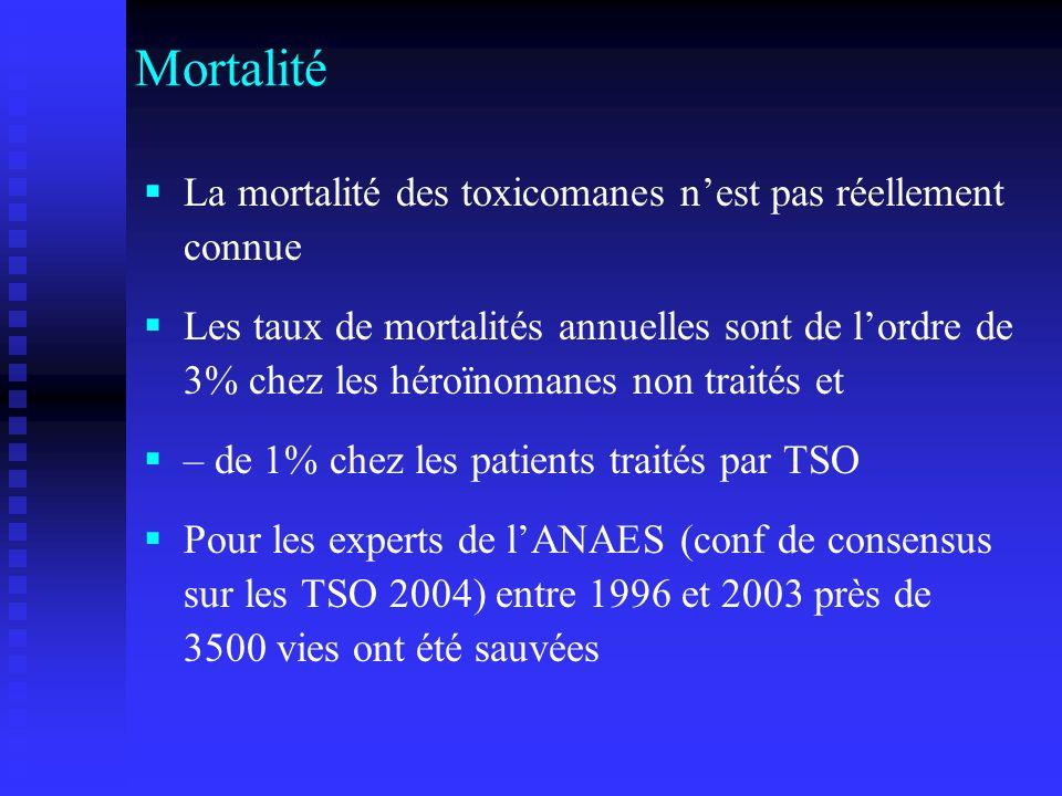 Mortalité La mortalité des toxicomanes n'est pas réellement connue