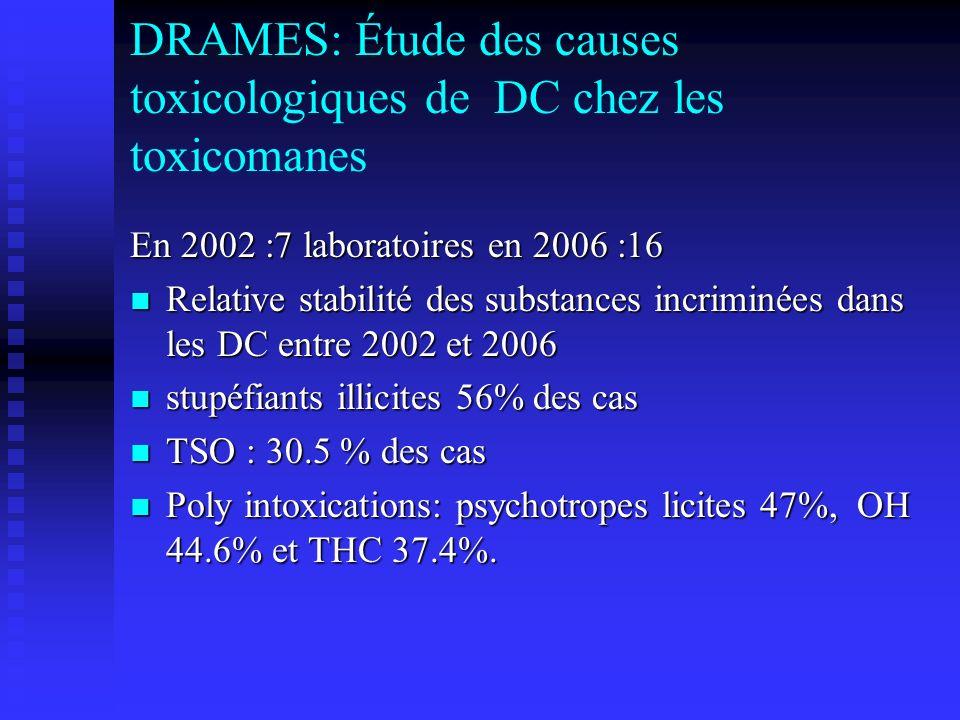 DRAMES: Étude des causes toxicologiques de DC chez les toxicomanes