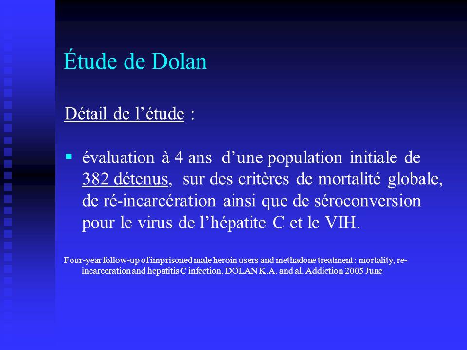 Étude de Dolan Détail de l'étude :