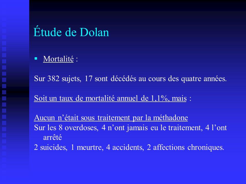 Étude de Dolan Mortalité :