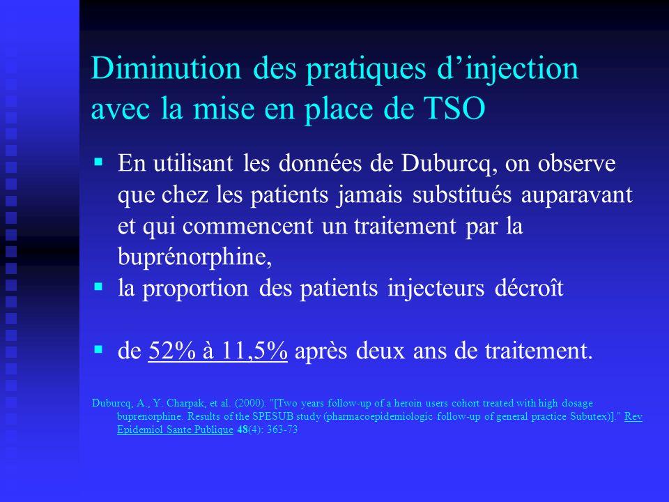 Diminution des pratiques d'injection avec la mise en place de TSO