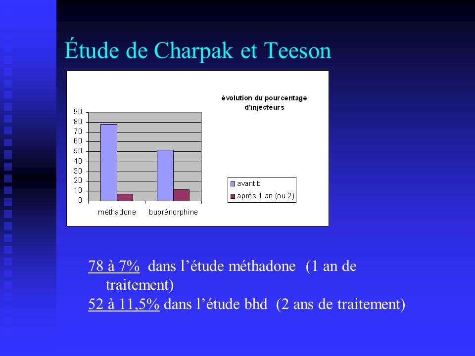 Étude de Charpak et Teeson