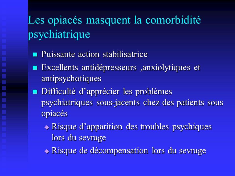 Les opiacés masquent la comorbidité psychiatrique