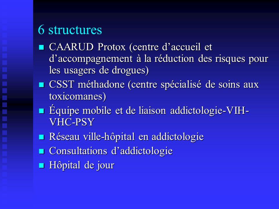 6 structuresCAARUD Protox (centre d'accueil et d'accompagnement à la réduction des risques pour les usagers de drogues)