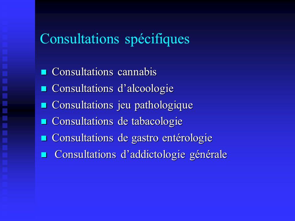 Consultations spécifiques