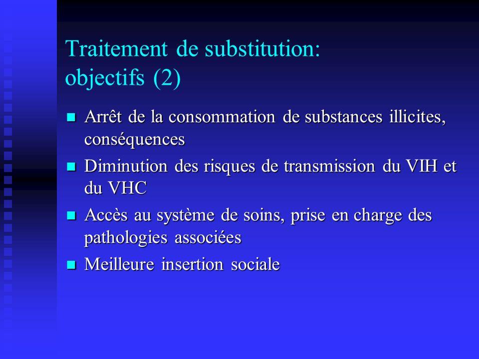 Traitement de substitution: objectifs (2)