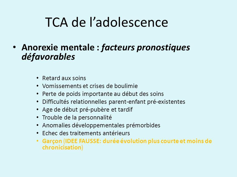 TCA de l'adolescenceAnorexie mentale : facteurs pronostiques défavorables. Retard aux soins. Vomissements et crises de boulimie.
