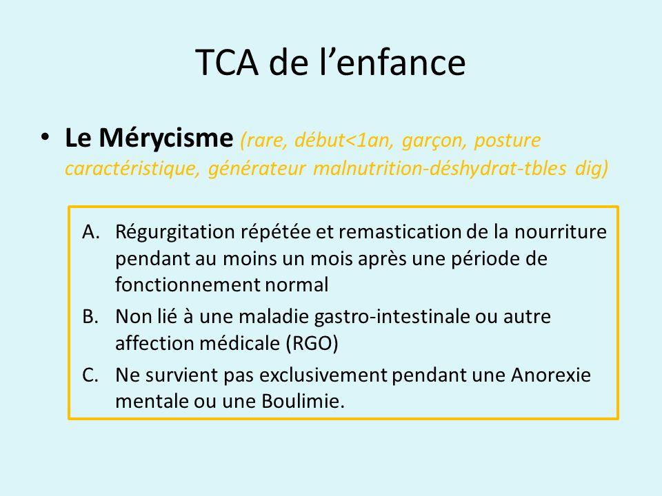 TCA de l'enfanceLe Mérycisme (rare, début<1an, garçon, posture caractéristique, générateur malnutrition-déshydrat-tbles dig)