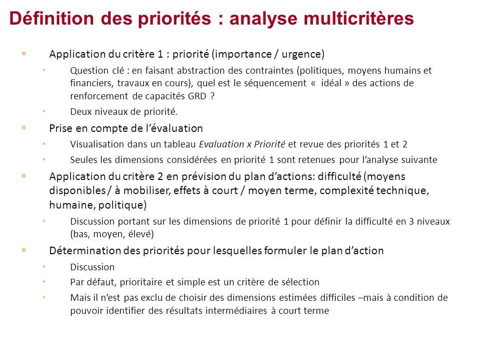 Définition des priorités : analyse multicritères