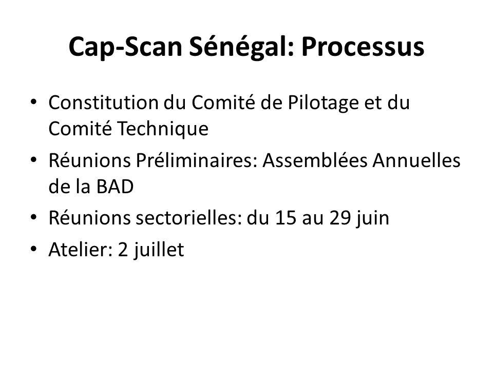 Cap-Scan Sénégal: Processus