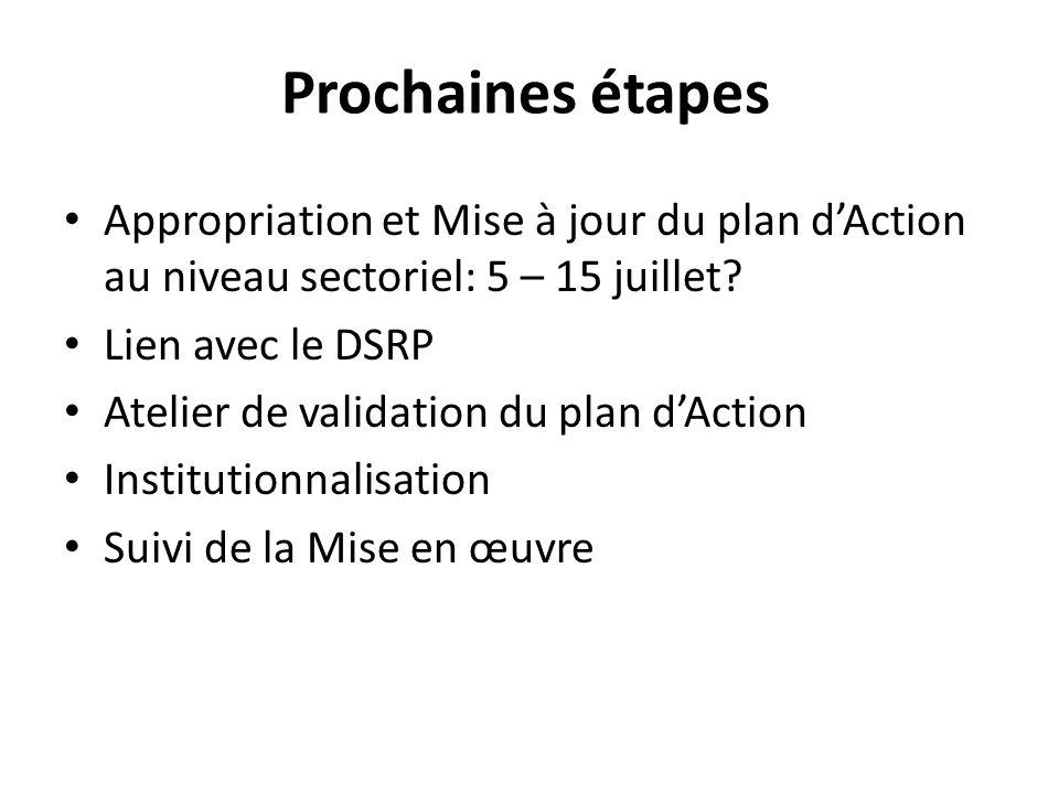 Prochaines étapes Appropriation et Mise à jour du plan d'Action au niveau sectoriel: 5 – 15 juillet