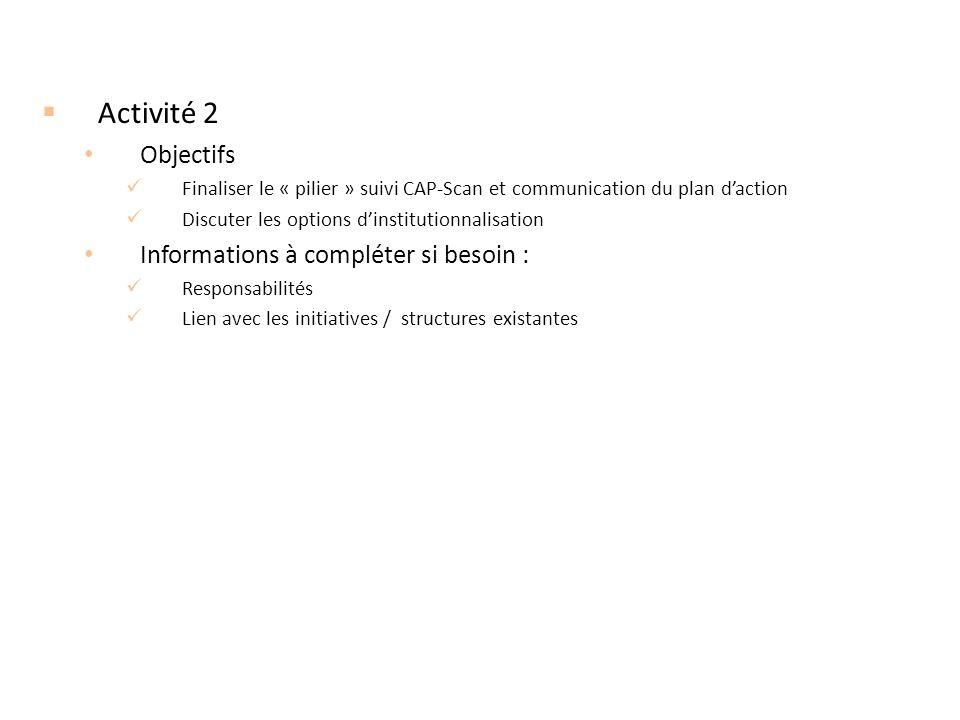Activité 2 Objectifs Informations à compléter si besoin :