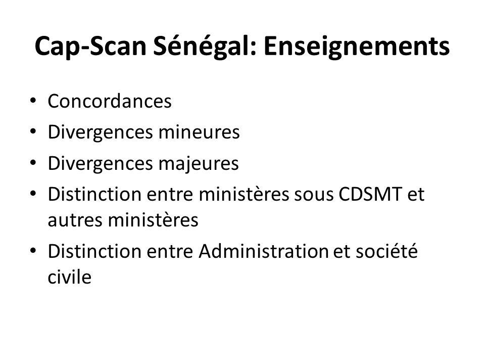 Cap-Scan Sénégal: Enseignements