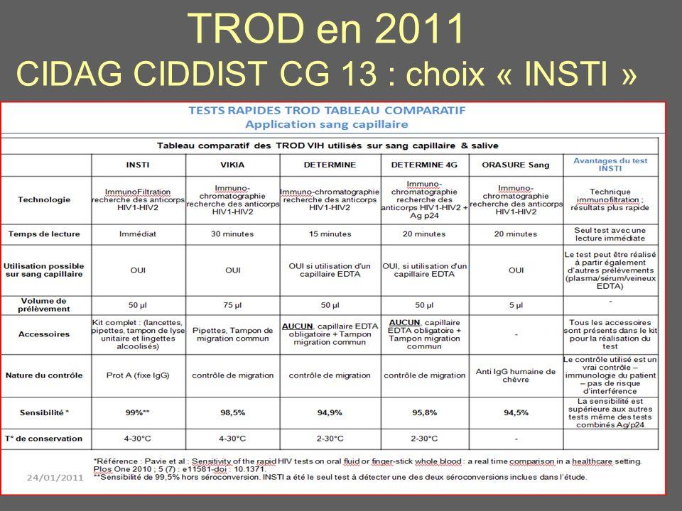 TROD en 2011 CIDAG CIDDIST CG 13 : choix « INSTI »