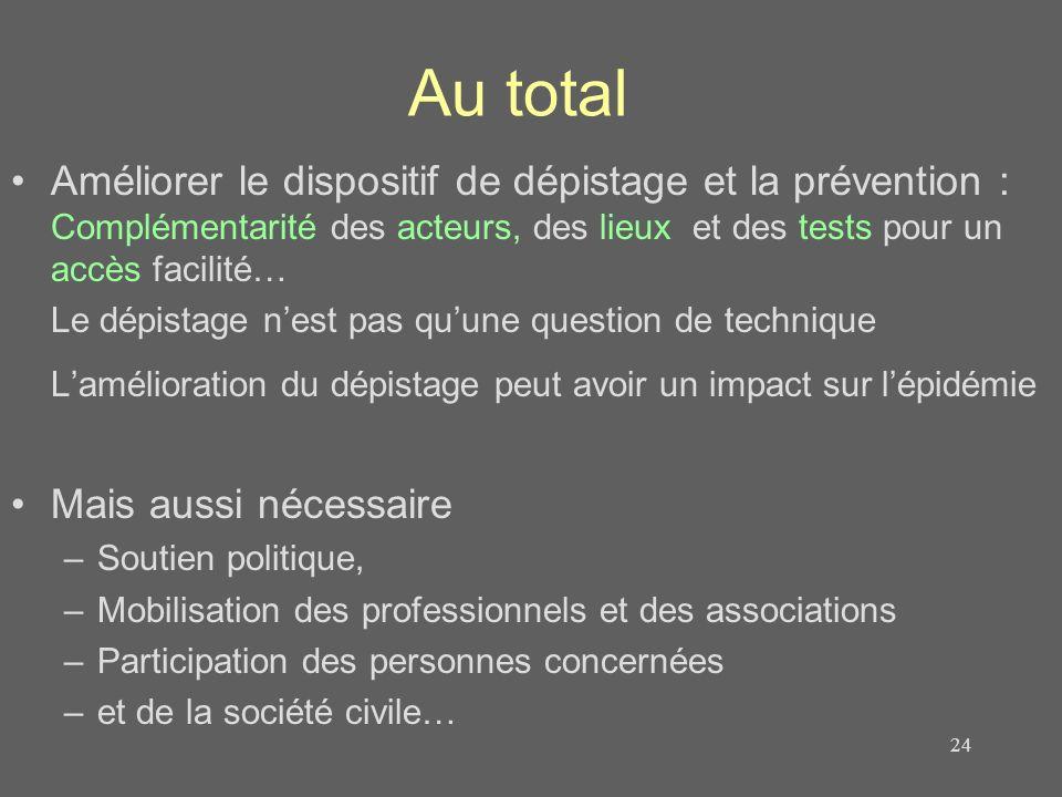 Au total Améliorer le dispositif de dépistage et la prévention : Complémentarité des acteurs, des lieux et des tests pour un accès facilité…