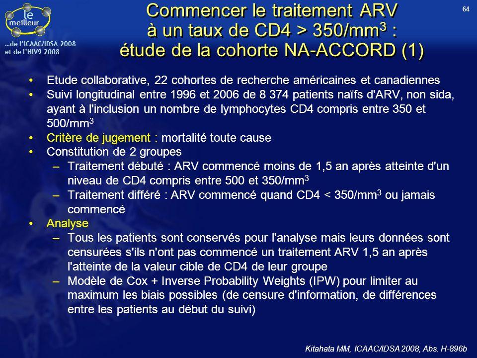Le Meilleur de … ICAAC/IDSA HIV9 2008 B. Hoen, B. Masquelier, G