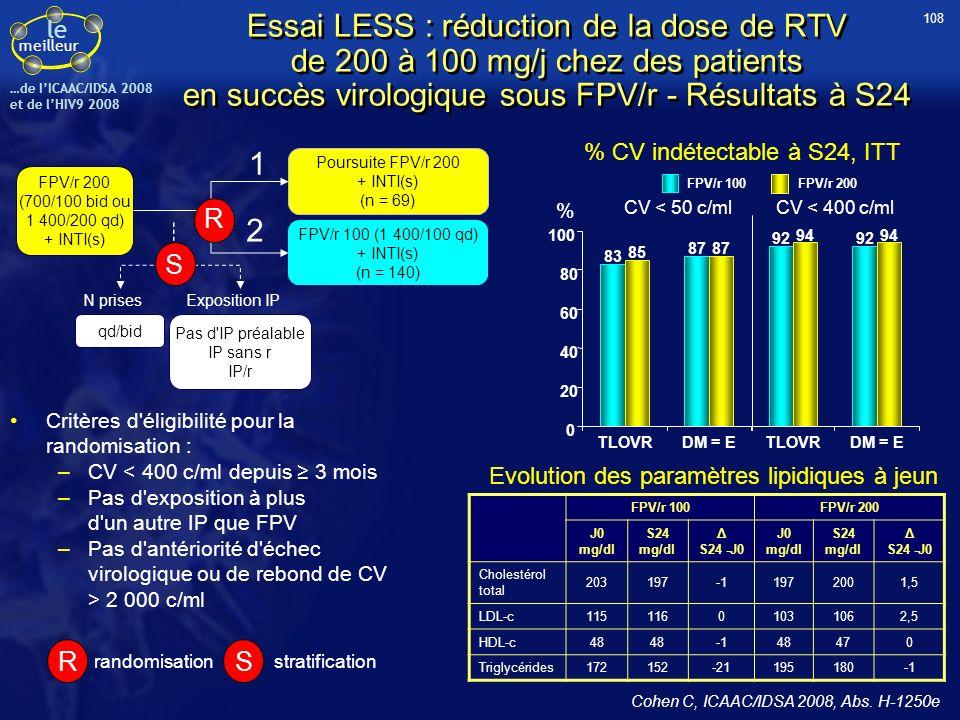 Evolution des paramètres lipidiques à jeun