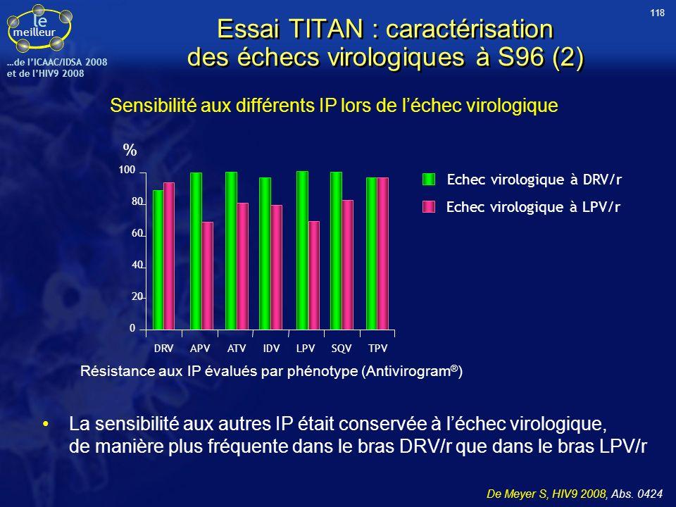 Essai TITAN : caractérisation des échecs virologiques à S96 (2)