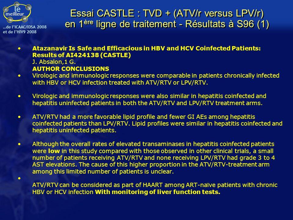 Essai CASTLE : TVD + (ATV/r versus LPV/r) en 1ère ligne de traitement - Résultats à S96 (1)