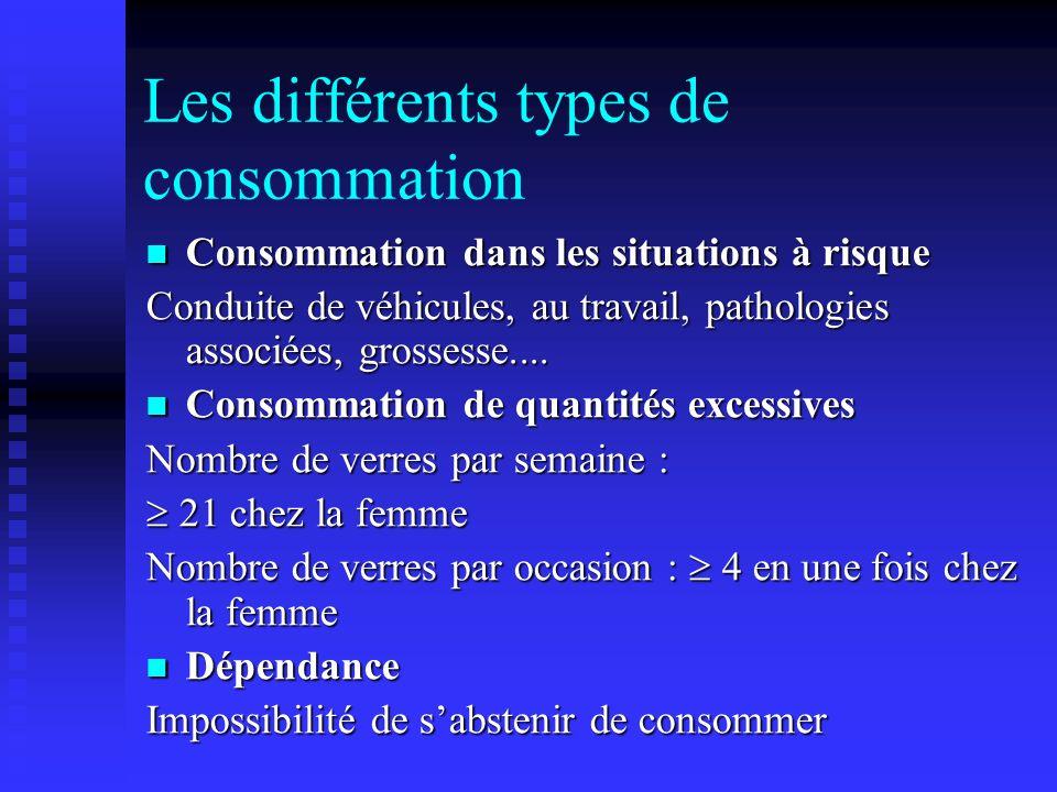 Les différents types de consommation
