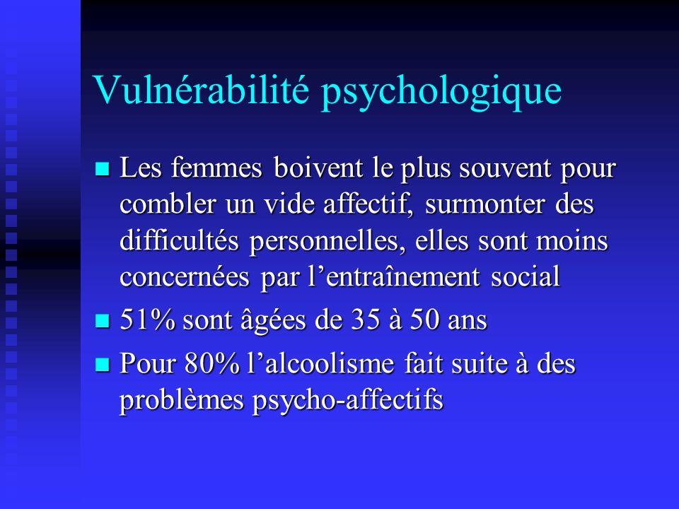 Vulnérabilité psychologique
