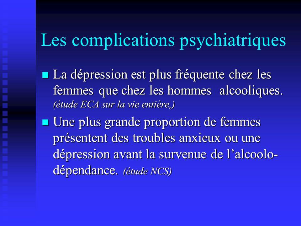 Les complications psychiatriques