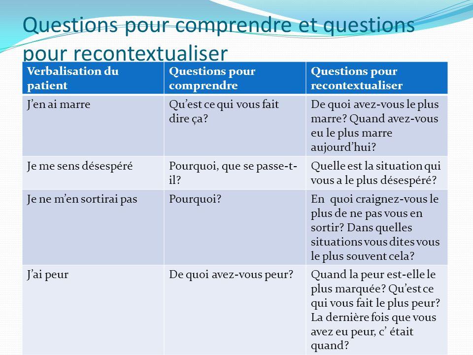 Questions pour comprendre et questions pour recontextualiser
