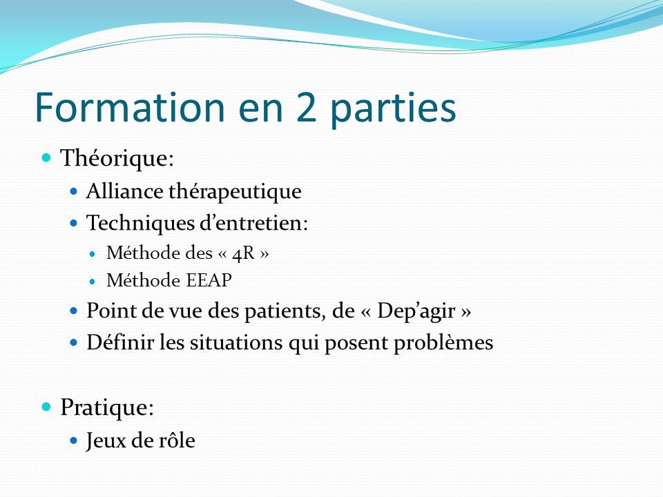 Formation en 2 parties Théorique: Pratique: Alliance thérapeutique