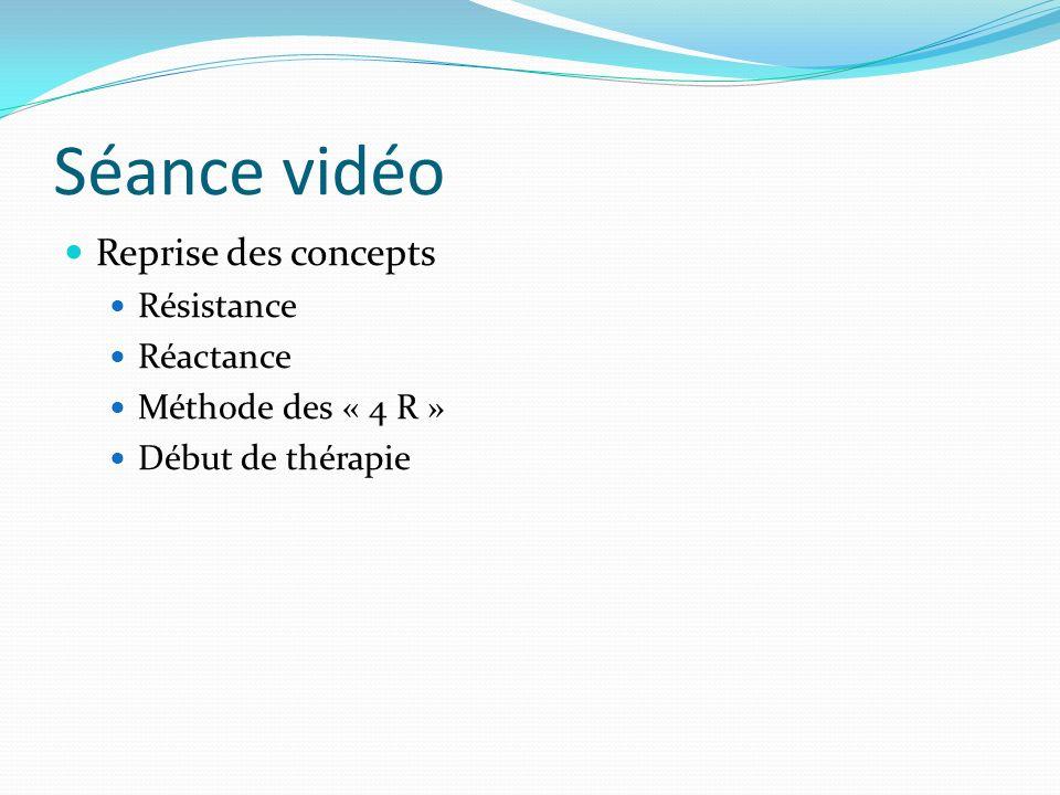 Séance vidéo Reprise des concepts Résistance Réactance