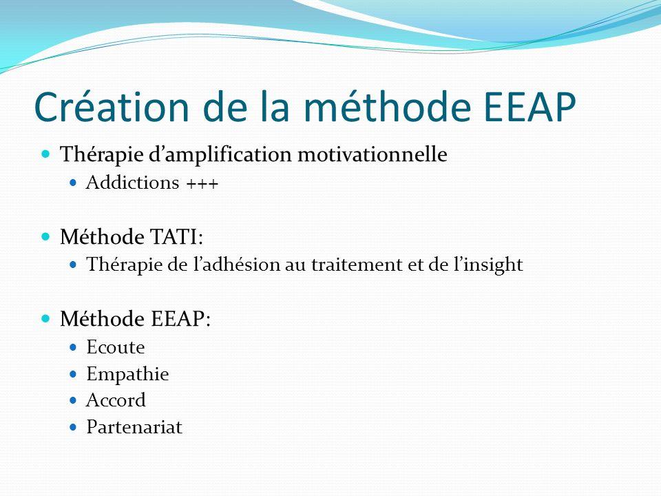 Création de la méthode EEAP