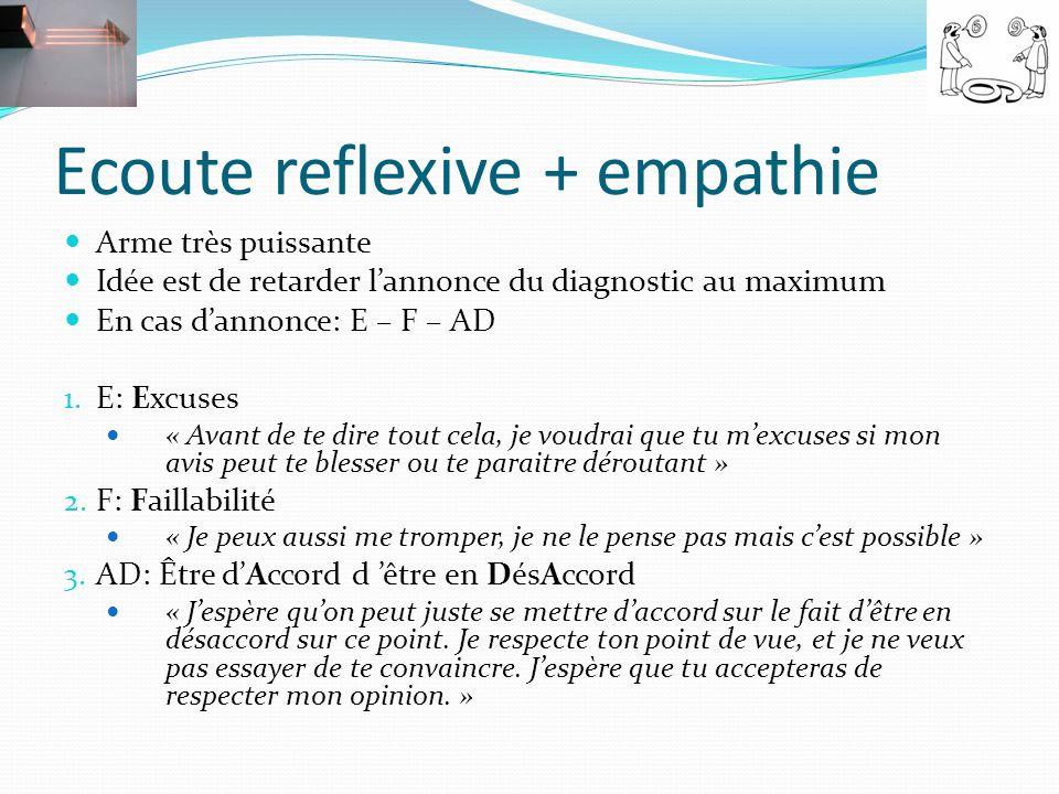 Ecoute reflexive + empathie