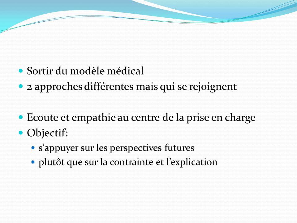 Sortir du modèle médical