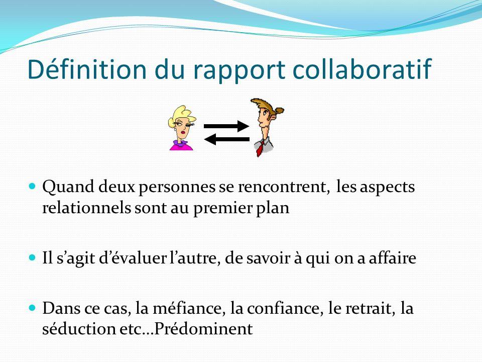 Définition du rapport collaboratif