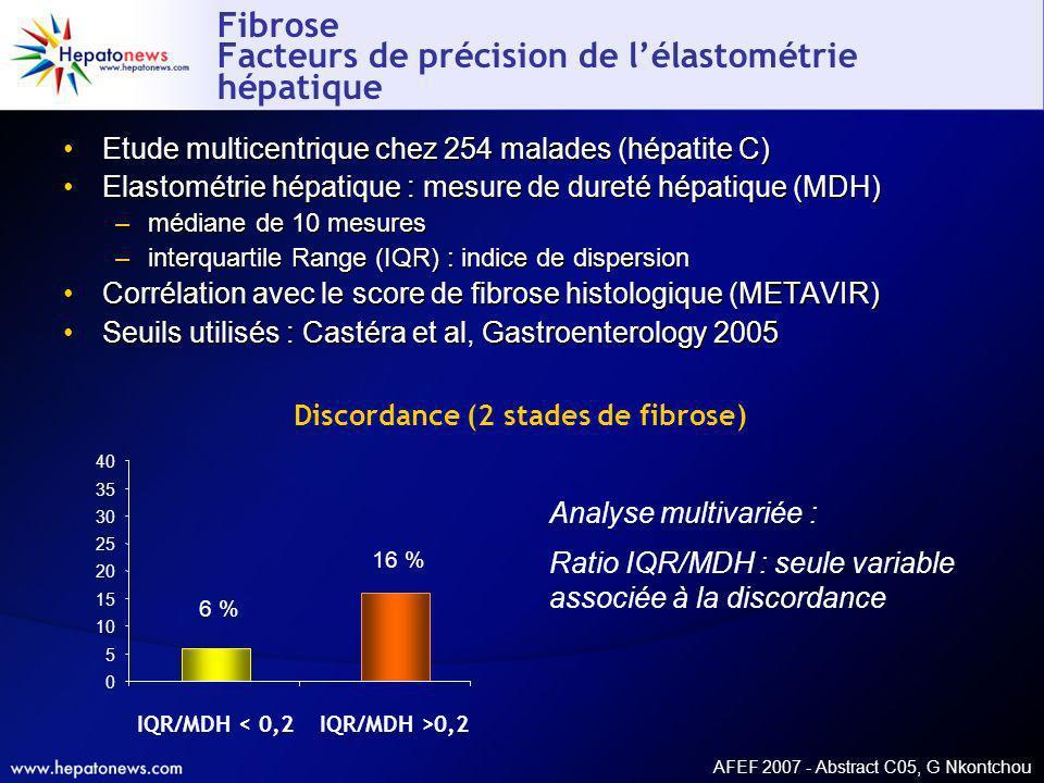 Fibrose Facteurs de précision de l'élastométrie hépatique