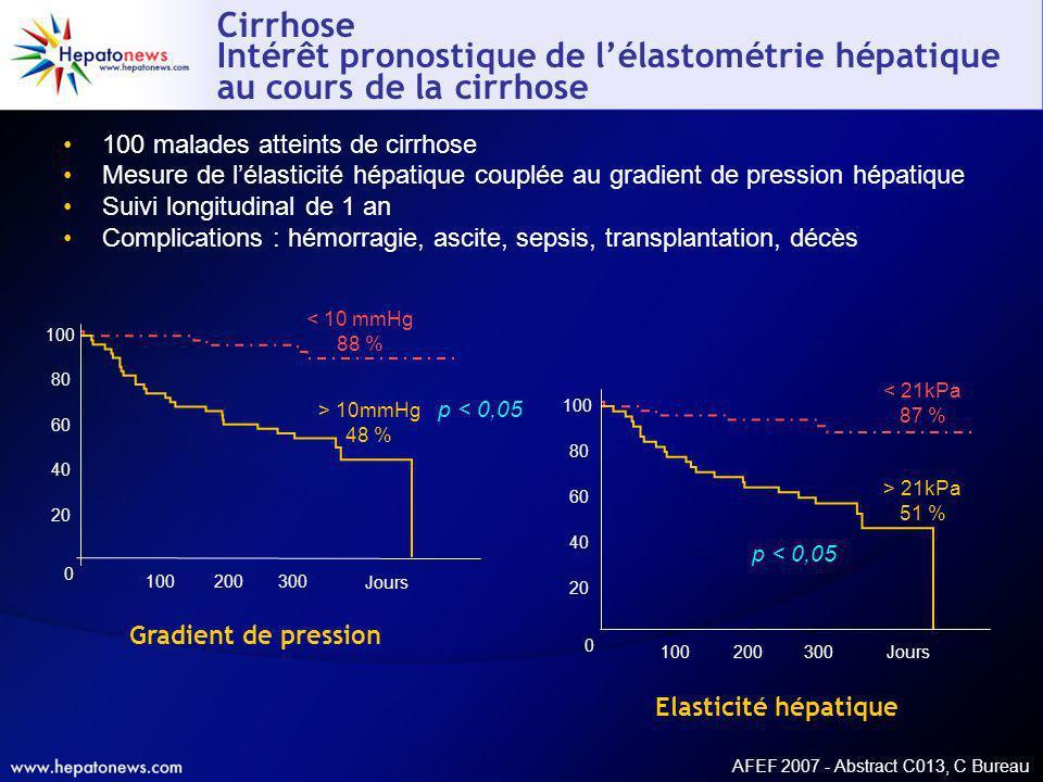 Cirrhose Intérêt pronostique de l'élastométrie hépatique au cours de la cirrhose