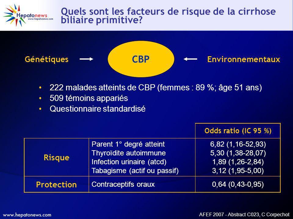Quels sont les facteurs de risque de la cirrhose biliaire primitive