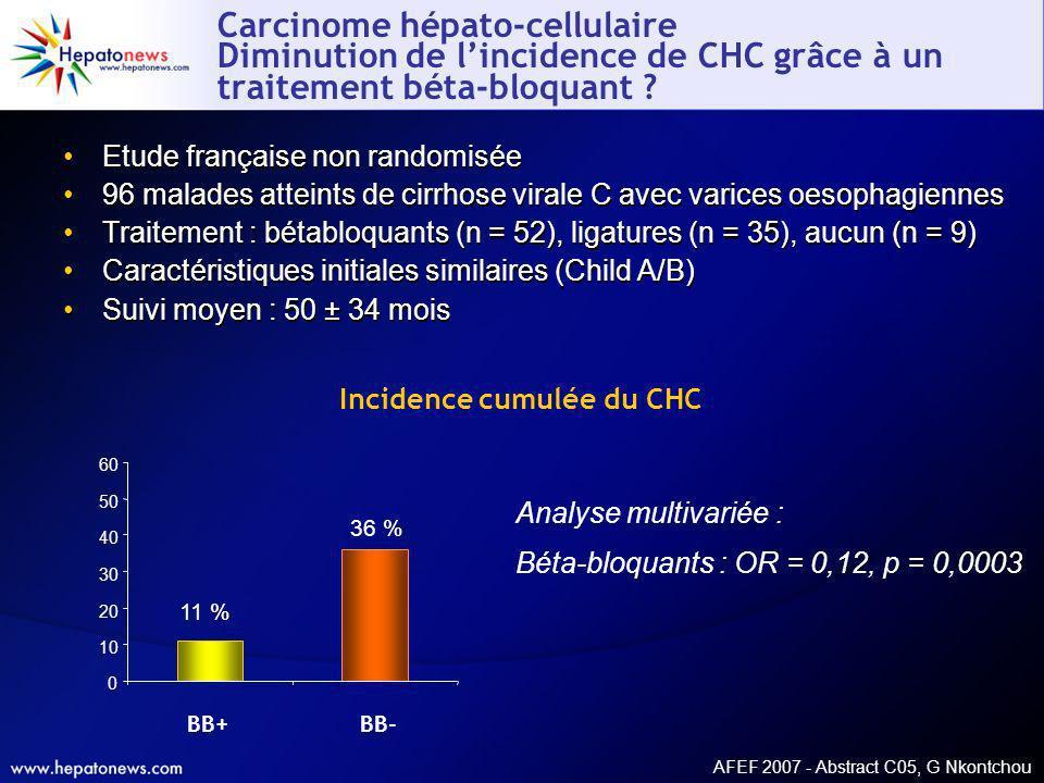 Carcinome hépato-cellulaire Diminution de l'incidence de CHC grâce à un traitement béta-bloquant