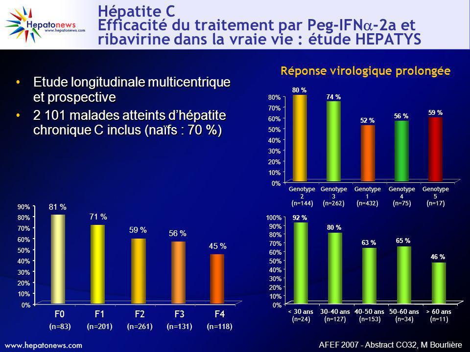 Hépatite C Efficacité du traitement par Peg-IFN-2a et ribavirine dans la vraie vie : étude HEPATYS