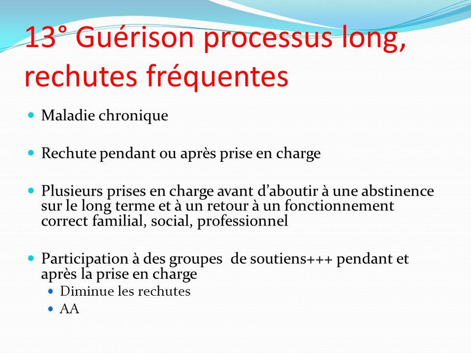 13° Guérison processus long, rechutes fréquentes