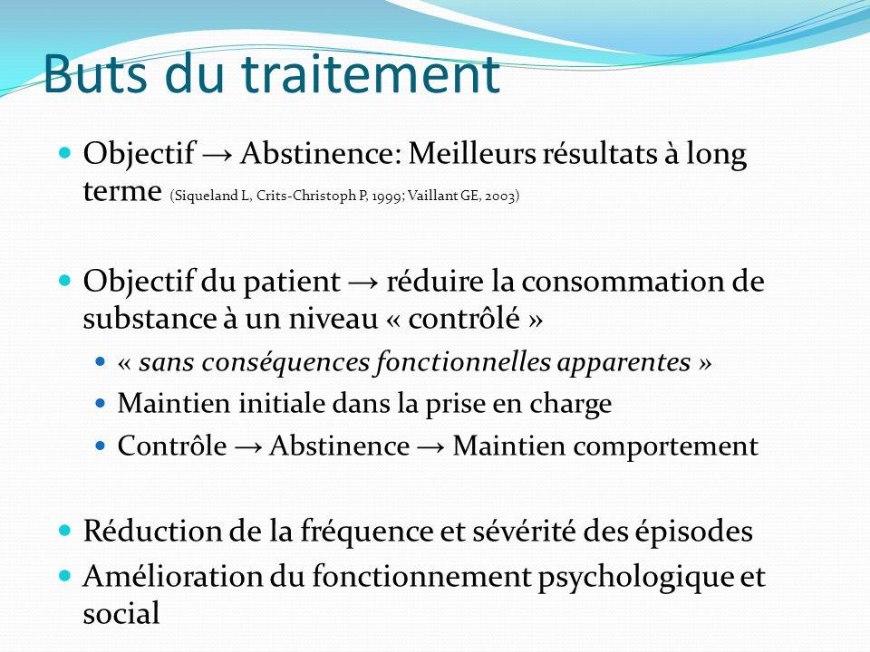 Buts du traitement Objectif → Abstinence: Meilleurs résultats à long terme (Siqueland L, Crits-Christoph P, 1999; Vaillant GE, 2003)
