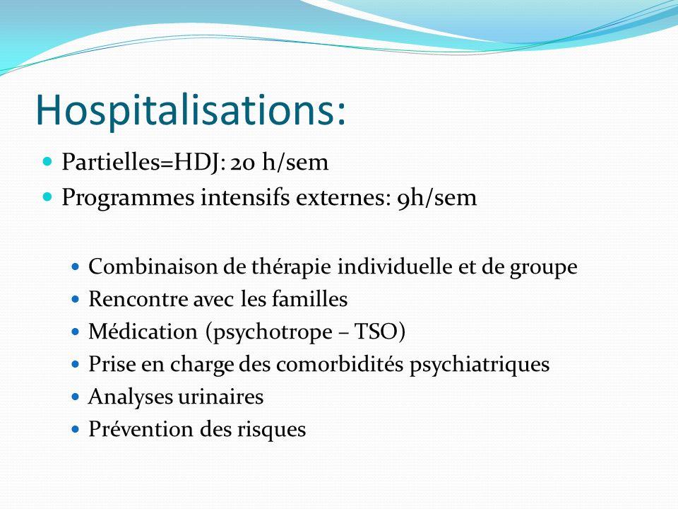 Hospitalisations: Partielles=HDJ: 20 h/sem