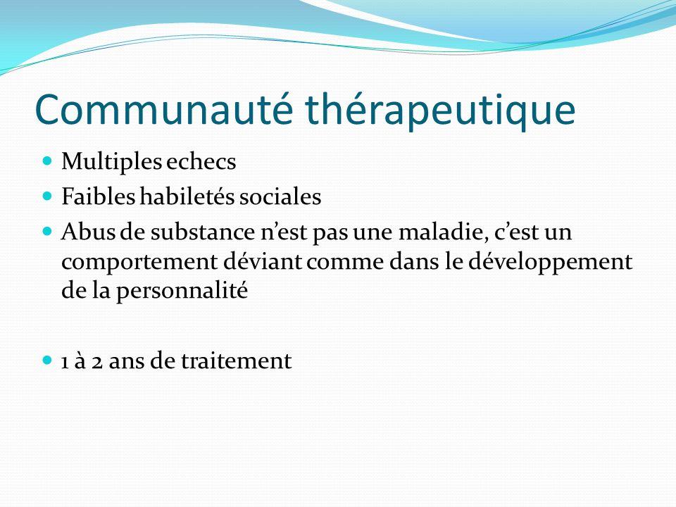 Communauté thérapeutique