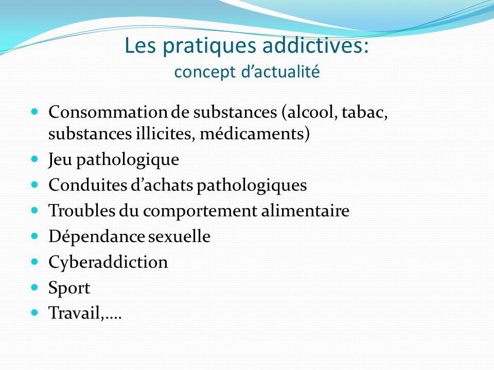 Les pratiques addictives: concept d'actualité