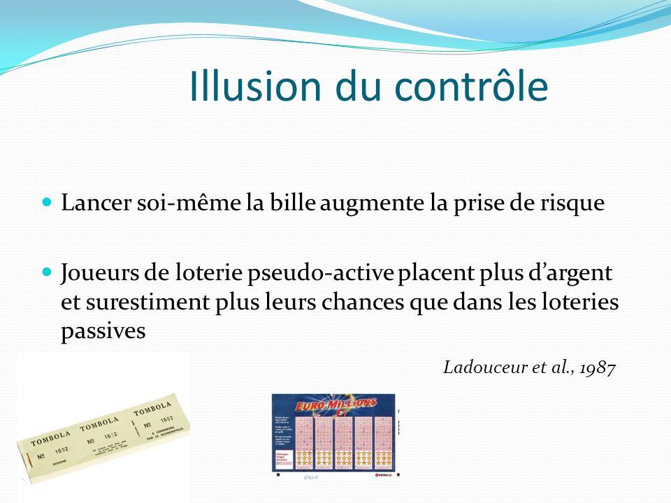 Illusion du contrôle Lancer soi-même la bille augmente la prise de risque.