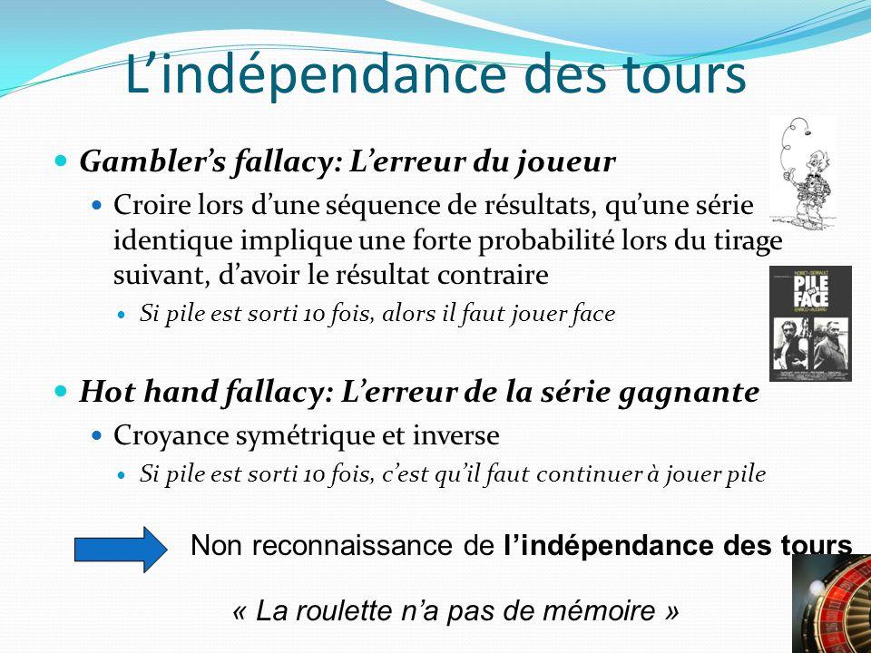 L'indépendance des tours