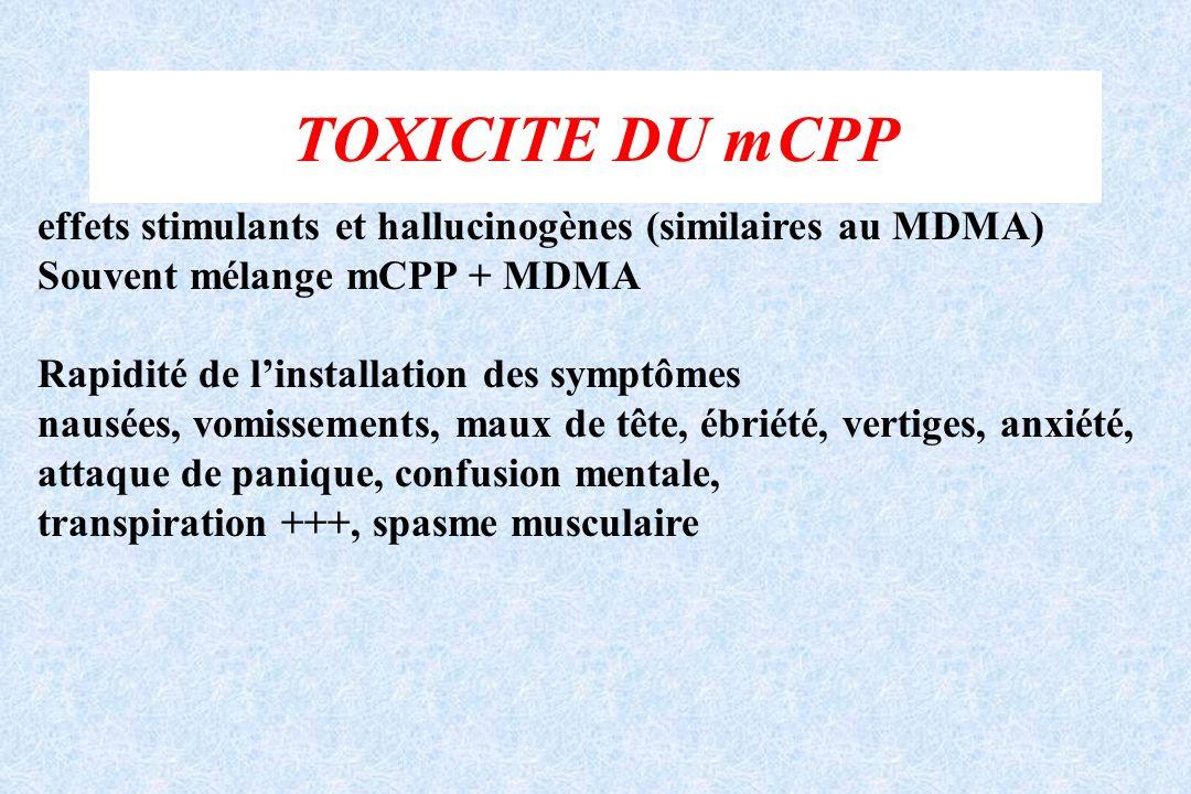 TOXICITE DU mCPP effets stimulants et hallucinogènes (similaires au MDMA) Souvent mélange mCPP + MDMA.