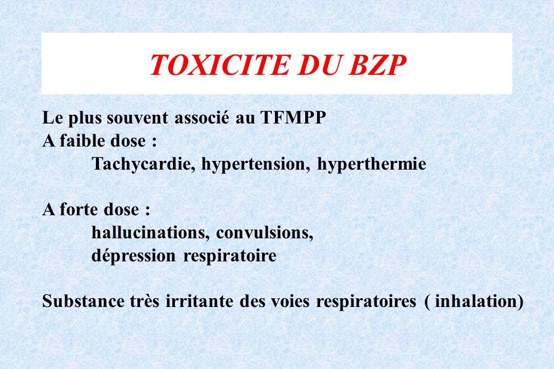 TOXICITE DU BZP Le plus souvent associé au TFMPP A faible dose :