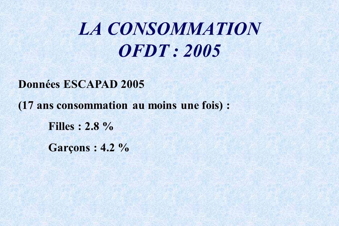LA CONSOMMATION OFDT : 2005 Données ESCAPAD 2005